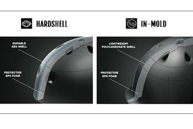 in-mold technológia